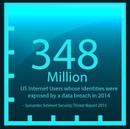 Number_of_Identities_Exposed_By_data_breaches