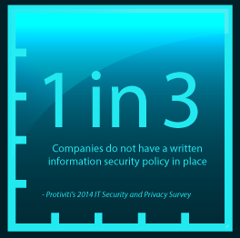 Companies_Without_Security_Policies_In_Place